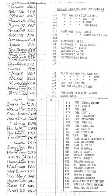 examples of the commodity codes used by W3 Coy 1970 [Mackintosh]